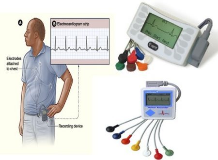 Holter Monitor with Digital Holter Recorder